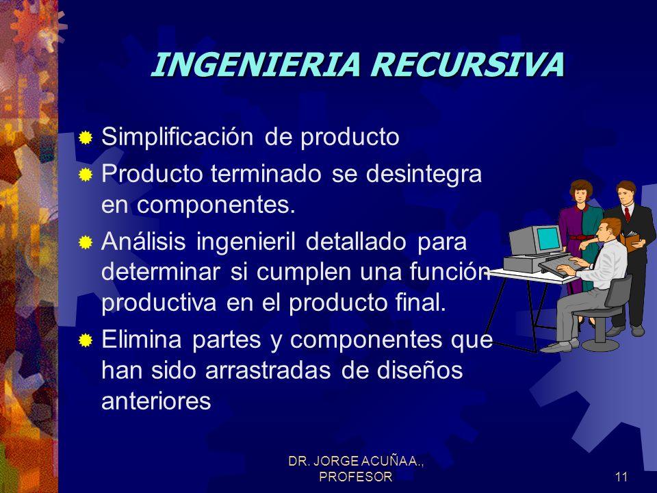 DR. JORGE ACUÑA A., PROFESOR10 ANALISIS DE VALOR Reducción de costos y aumento de eficiencia y eficacia de producción. Análisis de valor agregado de l