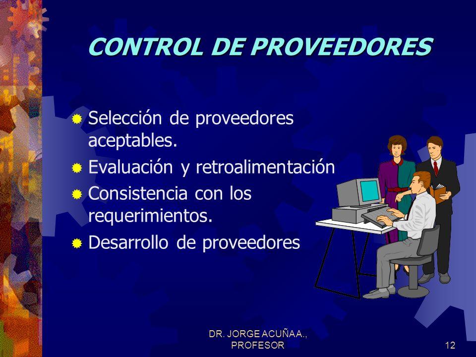 DR. JORGE ACUÑA A., PROFESOR11 INGENIERIA RECURSIVA Simplificación de producto Producto terminado se desintegra en componentes. Análisis ingenieril de