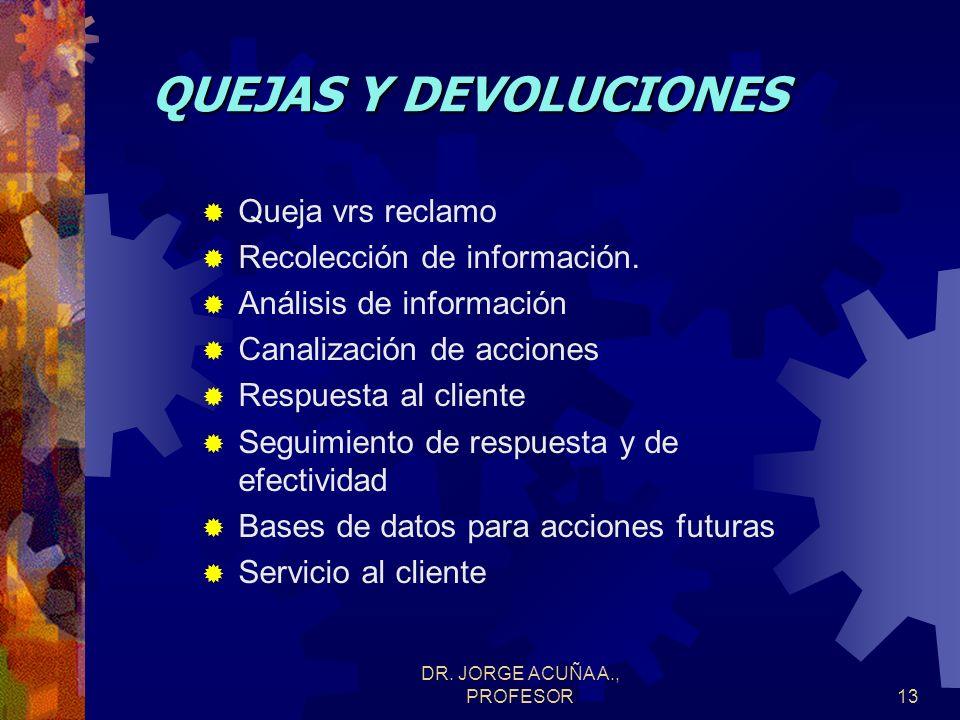 DR.JORGE ACUÑA A., PROFESOR12 CONTROL DE PROVEEDORES Selección de proveedores aceptables.