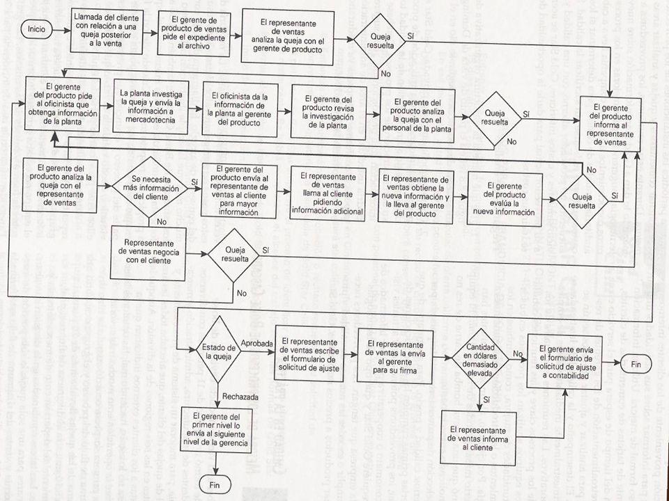 DR.JORGE ACUÑA A., PROFESOR13 QUEJAS Y DEVOLUCIONES Queja vrs reclamo Recolección de información.