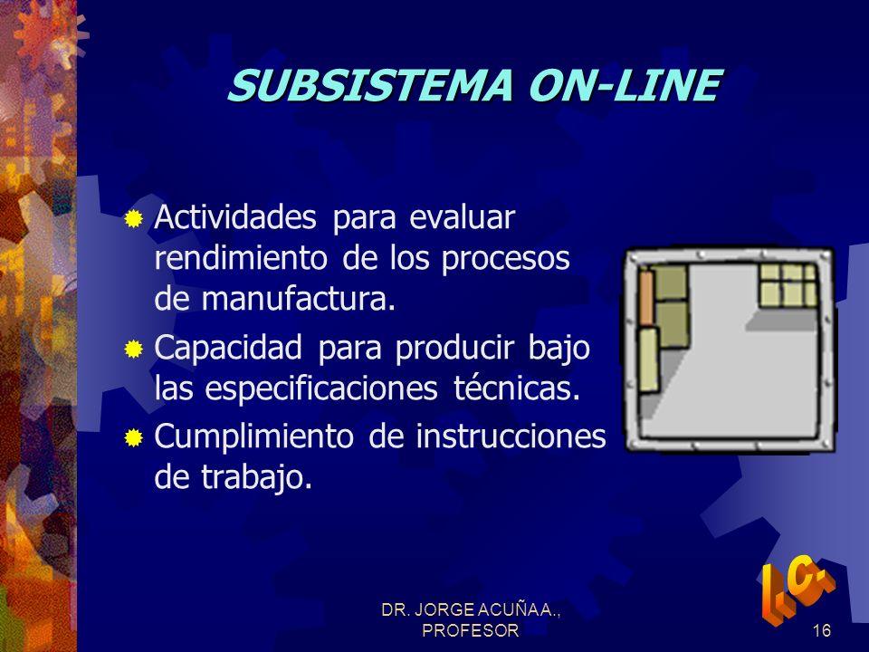 DR. JORGE ACUÑA A., PROFESOR15 TRAZABILIDAD Capacidad para generar información trazable Capacidad de dar seguimiento a acciones adversas Responsabilid