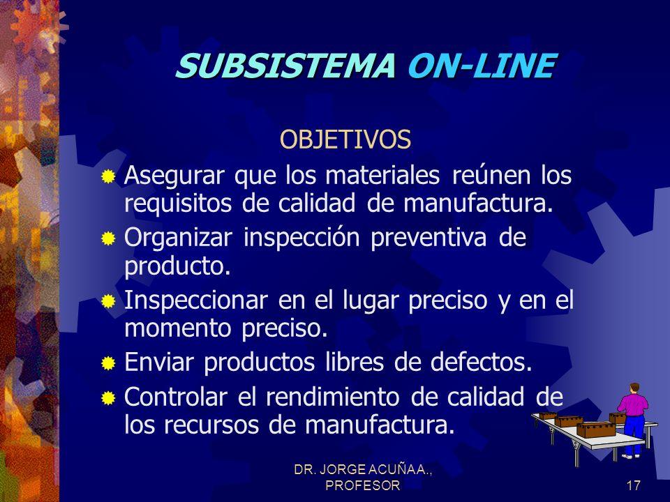 DR. JORGE ACUÑA A., PROFESOR16 SUBSISTEMA ON-LINE Actividades para evaluar rendimiento de los procesos de manufactura. Capacidad para producir bajo la