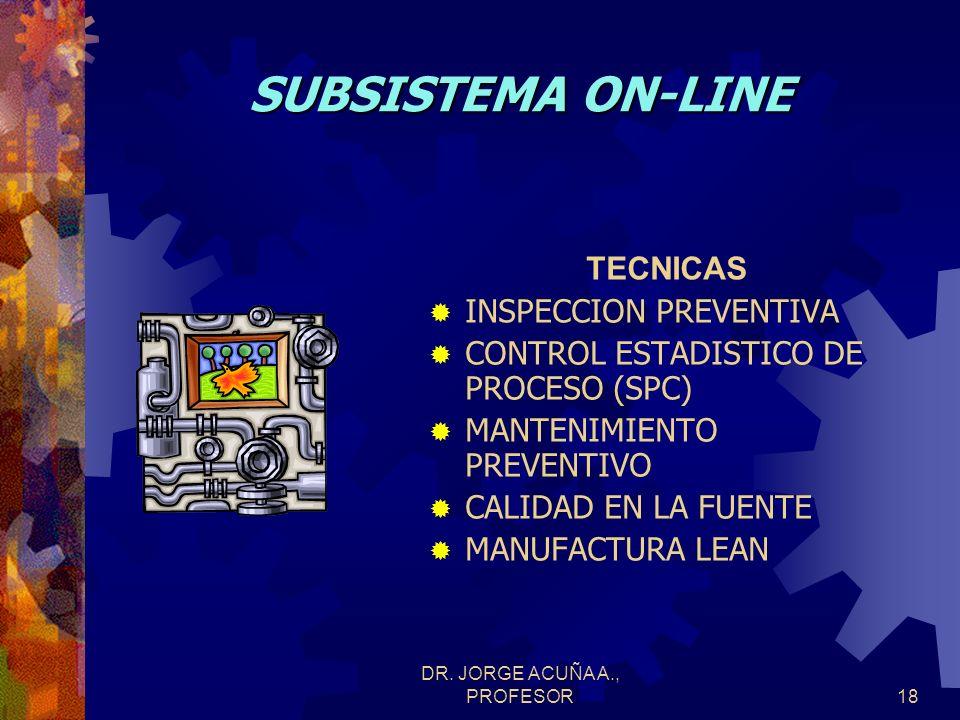 DR. JORGE ACUÑA A., PROFESOR17 SUBSISTEMA ON-LINE OBJETIVOS Asegurar que los materiales reúnen los requisitos de calidad de manufactura. Organizar ins