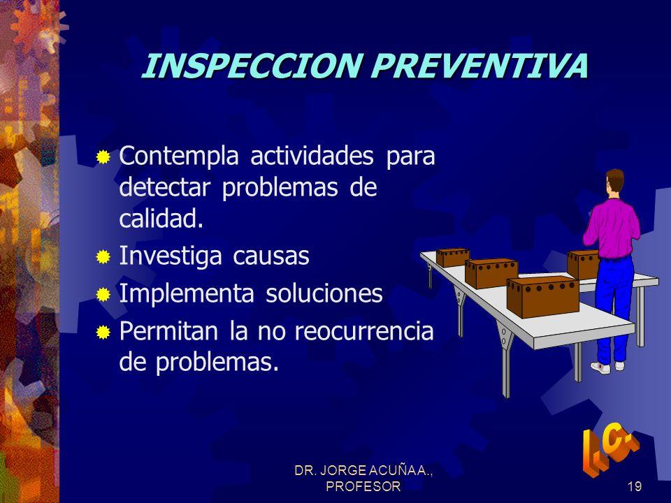 DR. JORGE ACUÑA A., PROFESOR18 SUBSISTEMA ON-LINE TECNICAS INSPECCION PREVENTIVA CONTROL ESTADISTICO DE PROCESO (SPC) MANTENIMIENTO PREVENTIVO CALIDAD