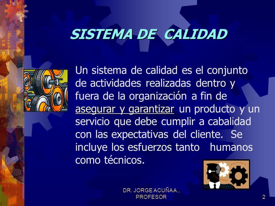 DR. JORGE ACUÑA A., PROFESOR1 SISTEMAS DE CALIDAD MAESTRIA EN SISTEMAS MODERNOS DE MANUFACTURA SISTEMAS DE CALIDAD