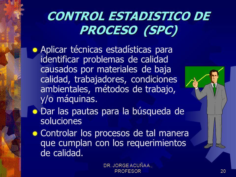 DR. JORGE ACUÑA A., PROFESOR19 INSPECCION PREVENTIVA Contempla actividades para detectar problemas de calidad. Investiga causas Implementa soluciones