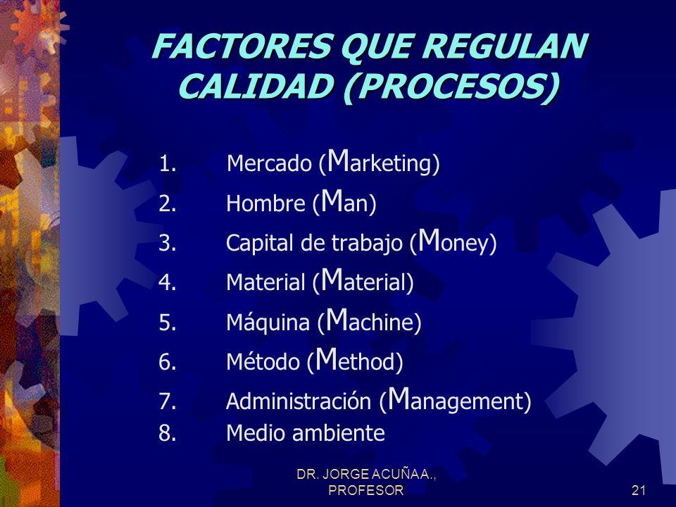 DR. JORGE ACUÑA A., PROFESOR20 CONTROL ESTADISTICO DE PROCESO (SPC) Aplicar técnicas estadísticas para identificar problemas de calidad causados por m