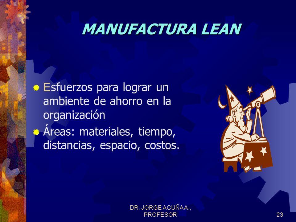 DR. JORGE ACUÑA A., PROFESOR22 MANTENIMIENTO PREVENTIVO TOTAL (TPM) Programar las actividades de mantenimiento preventivo y proyectivo en períodos de