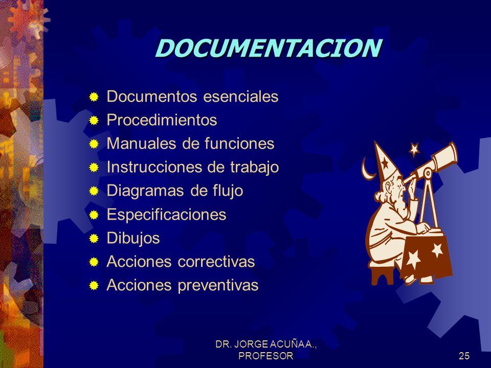DR. JORGE ACUÑA A., PROFESOR24 ISO 9000 -2000
