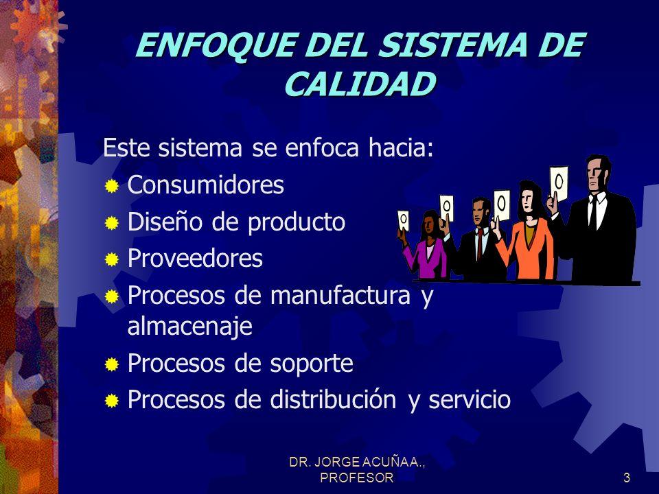 DR. JORGE ACUÑA A., PROFESOR2 SISTEMA DE CALIDAD asegurar y garantizar Un sistema de calidad es el conjunto de actividades realizadas dentro y fuera d
