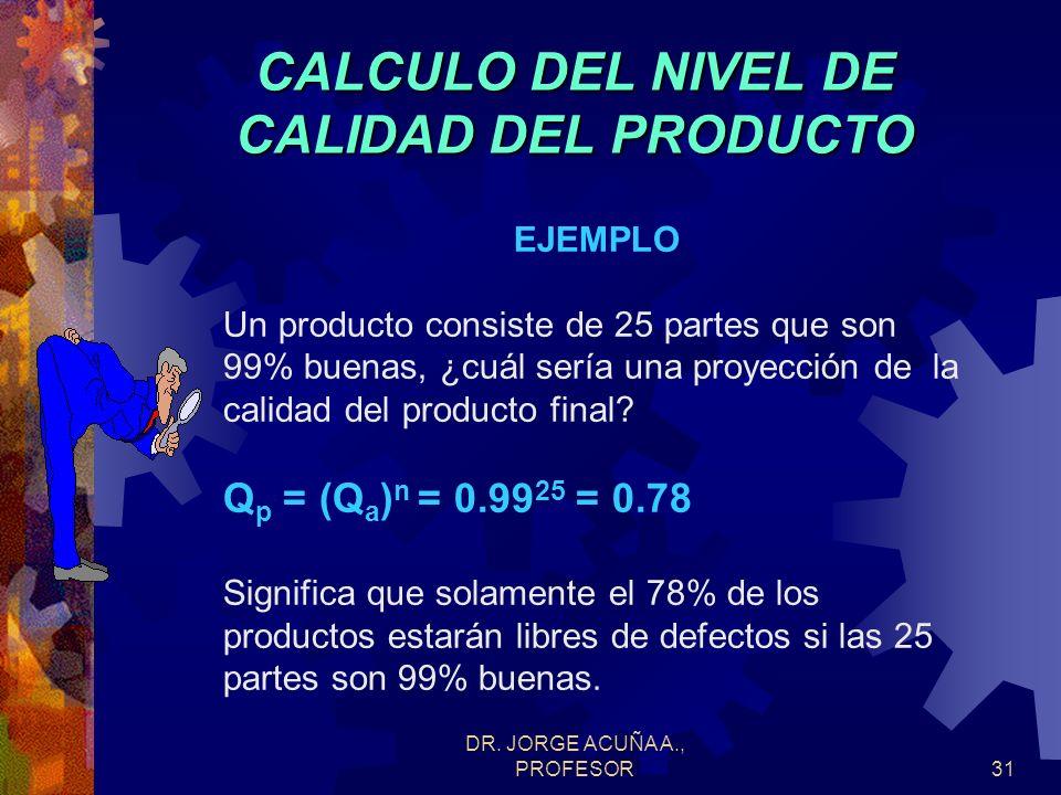 DR. JORGE ACUÑA A., PROFESOR30 EFECTO ACUMULATIVO SOBRE LA CALIDAD DEL PRODUCTO Si se tienen productos con grupos de partes con diferente nivel de cal