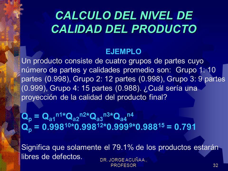 DR. JORGE ACUÑA A., PROFESOR31 CALCULO DEL NIVEL DE CALIDAD DEL PRODUCTO EJEMPLO Un producto consiste de 25 partes que son 99% buenas, ¿cuál sería una