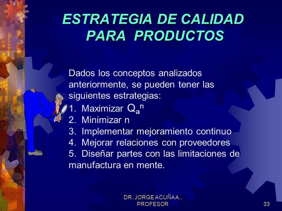 DR. JORGE ACUÑA A., PROFESOR32 CALCULO DEL NIVEL DE CALIDAD DEL PRODUCTO EJEMPLO Un producto consiste de cuatro grupos de partes cuyo número de partes