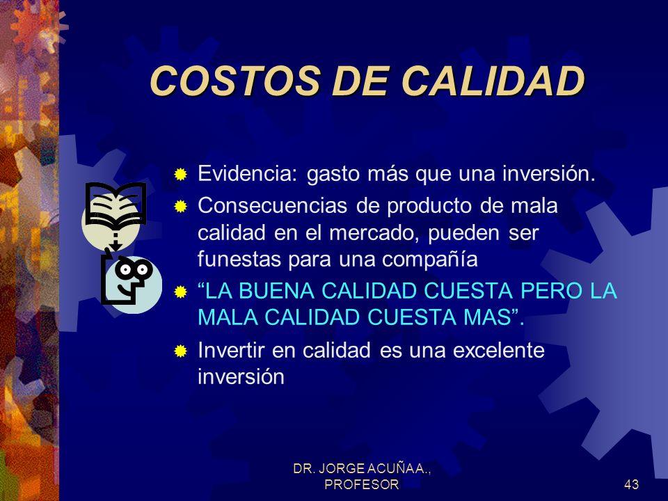 DR. JORGE ACUÑA A., PROFESOR42 COSTOS DE CALIDAD Cuantificar costos de calidad constituye una forma concreta para evaluar el rendimiento de un program