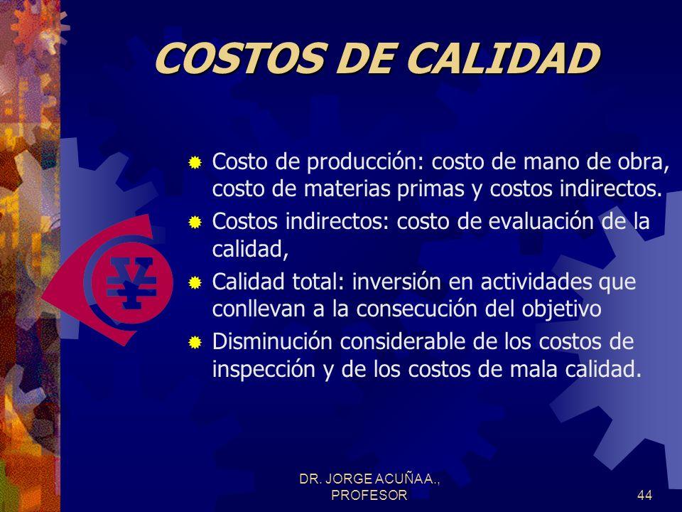 DR.JORGE ACUÑA A., PROFESOR43 COSTOS DE CALIDAD Evidencia: gasto más que una inversión.