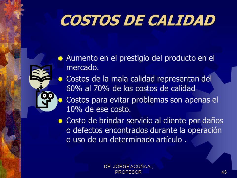 DR. JORGE ACUÑA A., PROFESOR44 COSTOS DE CALIDAD Costo de producción: costo de mano de obra, costo de materias primas y costos indirectos. Costos indi