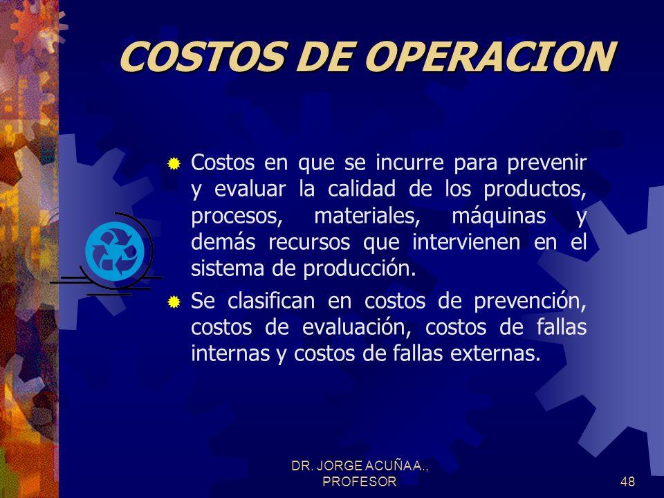DR. JORGE ACUÑA A., PROFESOR47 COSTOS DE CAPITAL Costos atribuibles al esfuerzo por mejorar la calidad de los productos y los servicios. Erogaciones p
