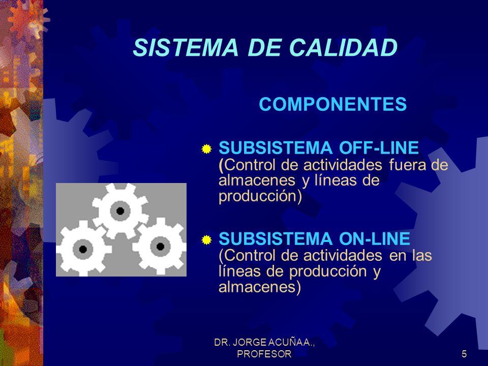 DR.JORGE ACUÑA A., PROFESOR4 SISTEMA DE CALIDAD OBJETIVOS 1.