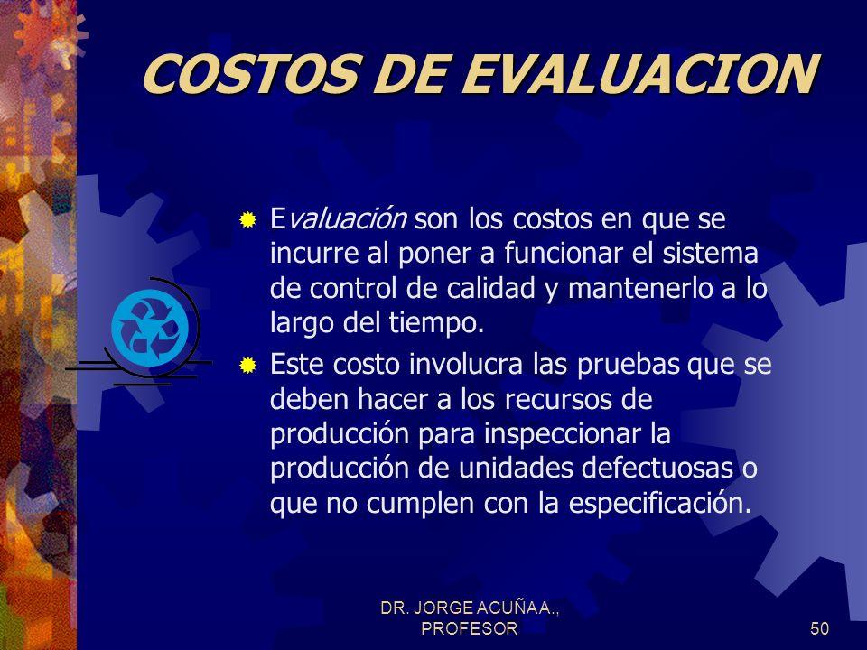 DR. JORGE ACUÑA A., PROFESOR49 COSTOS DE PREVENCION Prevención: aquellos en que se incurre para prevenir la elaboración de productos defectuosos o fue