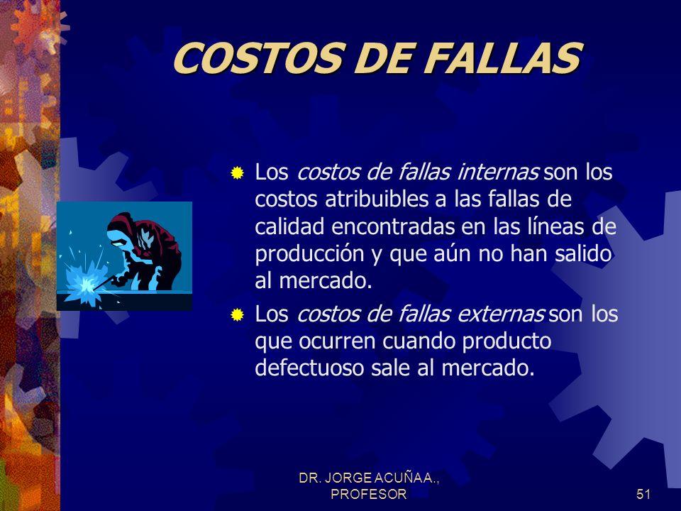 DR. JORGE ACUÑA A., PROFESOR50 COSTOS DE EVALUACION Evaluación son los costos en que se incurre al poner a funcionar el sistema de control de calidad