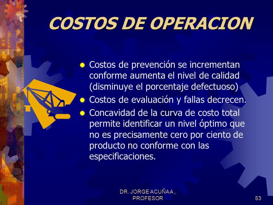 DR. JORGE ACUÑA A., PROFESOR52 COSTOS DE OPERACION Costo total de calidad Costos de evaluación ¢ Grado de calidad óptimo Costos de prevención Costos d