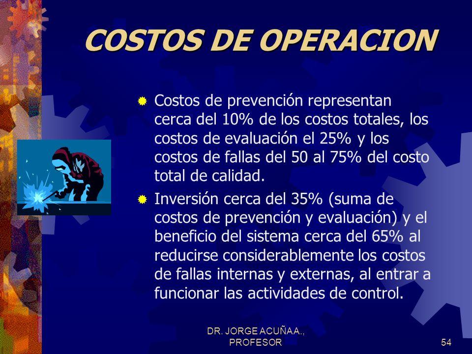 DR. JORGE ACUÑA A., PROFESOR53 COSTOS DE OPERACION Costos de prevención se incrementan conforme aumenta el nivel de calidad (disminuye el porcentaje d