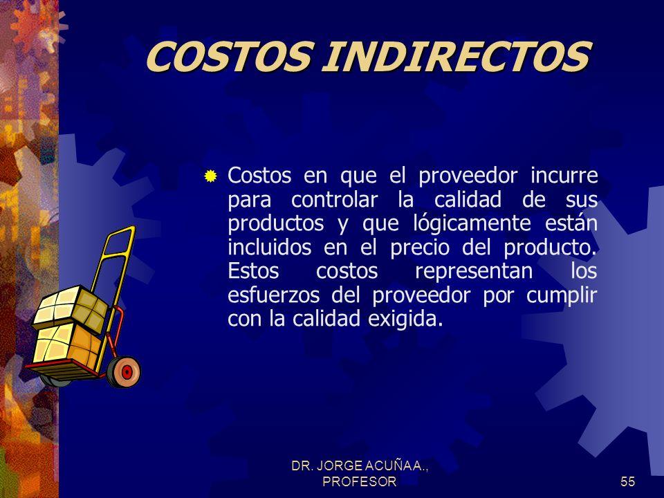 DR. JORGE ACUÑA A., PROFESOR54 COSTOS DE OPERACION Costos de prevención representan cerca del 10% de los costos totales, los costos de evaluación el 2