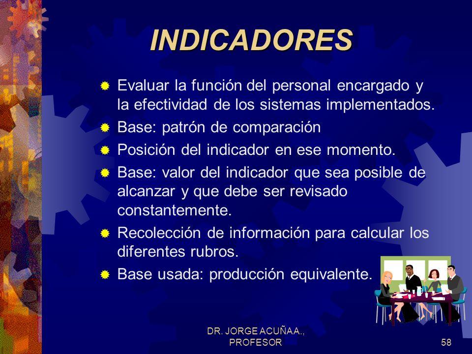 DR. JORGE ACUÑA A., PROFESOR57 FORMATOFORMATOFORMATOFORMATO