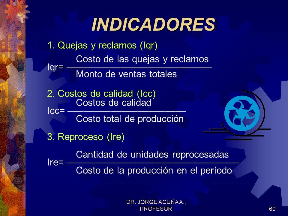 DR. JORGE ACUÑA A., PROFESOR59 BASES DE COMPARACION Las bases que más comúnmente se usan para comparar son: a.Producción total y costos de esa producc