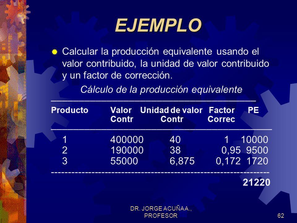 DR. JORGE ACUÑA A., PROFESOR61EJEMPLO Una empresa cuyos montos correspondientes a ventas, materiales y producción por año se presentan en el Cuadro. –