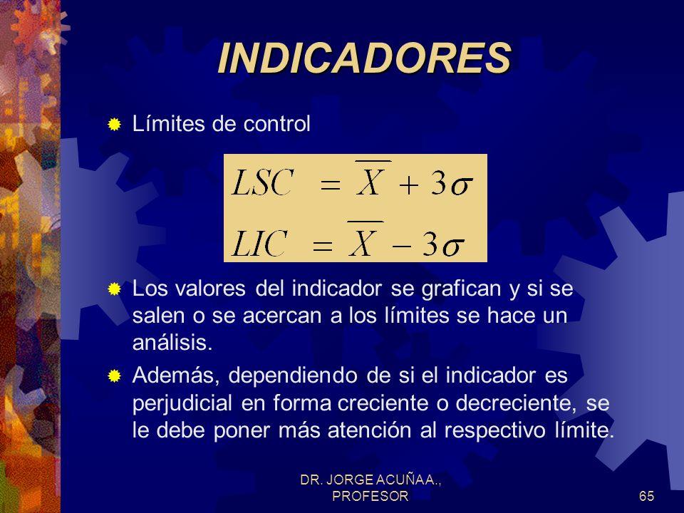 DR. JORGE ACUÑA A., PROFESOR64 GRAFICOS DE CONTROL Los indicadores deben graficarse para analizar la tendencia y el comportamiento en el tiempo, cuand