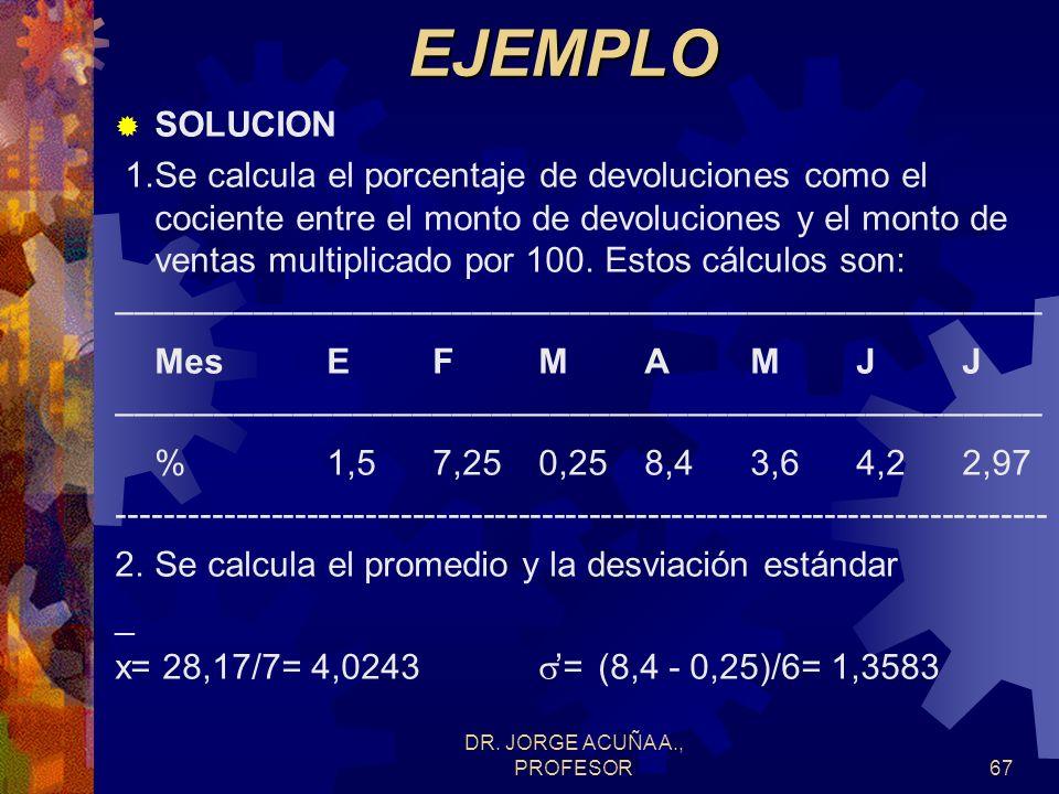 DR. JORGE ACUÑA A., PROFESOR66 EJEMPLO Una empresa tiene información de ventas y devoluciones en los últimos siete meses. La información se presenta a
