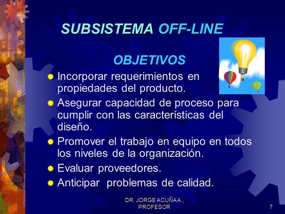 DR. JORGE ACUÑA A., PROFESOR6 SUBSISTEMA OFF-LINE Clave 1: requerimientos del cliente se implementan en el producto a través de su diseño. anticipar C