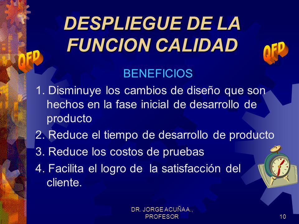 DR. JORGE ACUÑA A., PROFESOR9 DESPLIEGUE DE LA FUNCION CALIDAD OBJETIVOS 1. Asistir al proceso de planeamiento de producto y proceso a través de una c