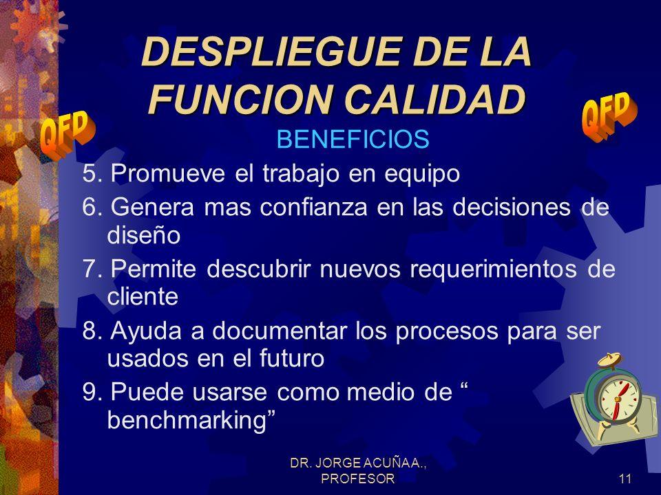 DR. JORGE ACUÑA A., PROFESOR10 DESPLIEGUE DE LA FUNCION CALIDAD BENEFICIOS 1. Disminuye los cambios de diseño que son hechos en la fase inicial de des