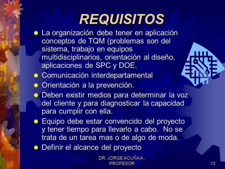 DR. JORGE ACUÑA A., PROFESOR12 APLICACIONES Desarrollo de nuevos productos Mejora del diseño de productos actuales Redefinición de requerimientos del