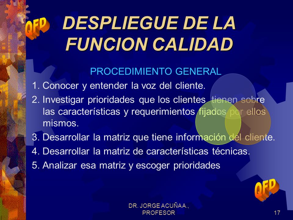 DR. JORGE ACUÑA A., PROFESOR16 ENFOQUE DE CUATRO FASES Características de Ingeniería Atributos de cliente Definir y priorizar requerimientos Analizar
