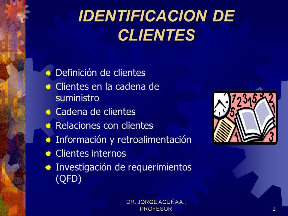 DR. JORGE ACUÑA A., PROFESOR62 REQUERIMIENTOS TECNICOS