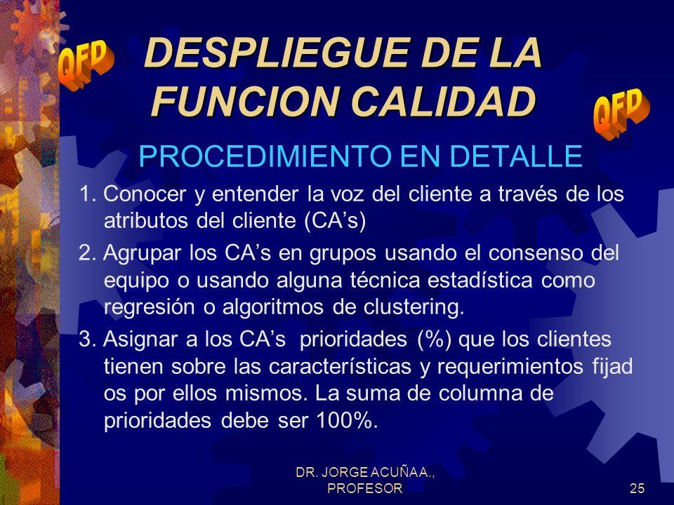 DR. JORGE ACUÑA A., PROFESOR24 CASA DE LA CALIDAD EJEMPLO) A B E H I J DCFG A: Matriz de correlaciones B:Matriz de requerimientos técnicos C: Matriz d