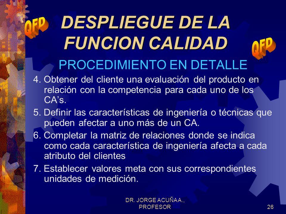 DR. JORGE ACUÑA A., PROFESOR25 PROCEDIMIENTO EN DETALLE 1. Conocer y entender la voz del cliente a través de los atributos del cliente (CAs) 2. Agrupa