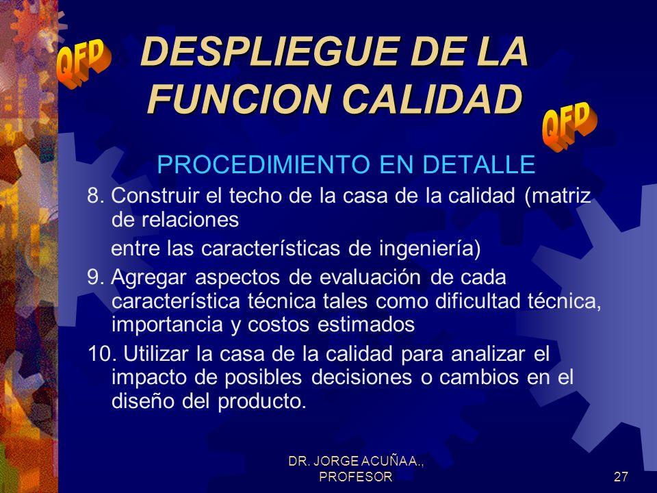DR. JORGE ACUÑA A., PROFESOR26 PROCEDIMIENTO EN DETALLE 4. Obtener del cliente una evaluación del producto en relación con la competencia para cada un