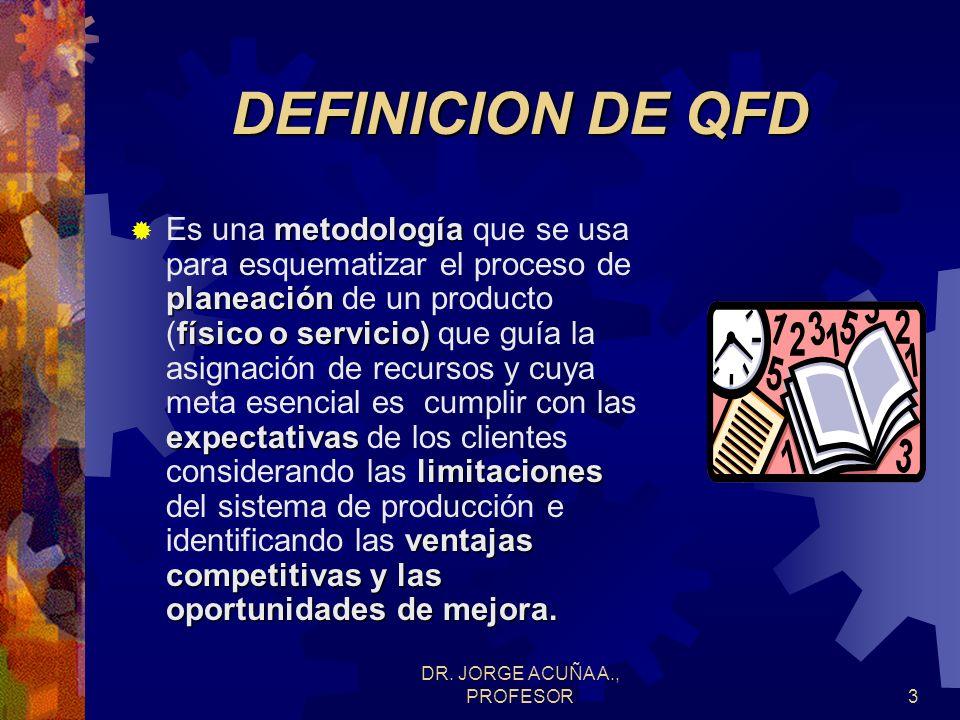 DR. JORGE ACUÑA A., PROFESOR2 IDENTIFICACION DE CLIENTES Definición de clientes Clientes en la cadena de suministro Cadena de clientes Relaciones con
