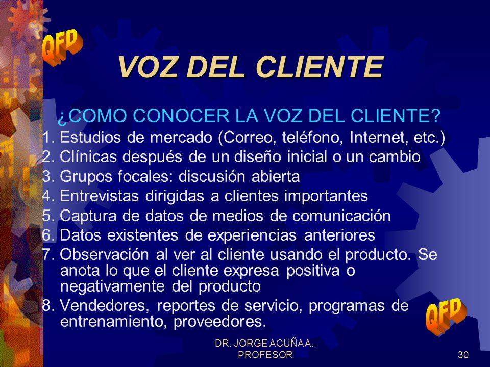 DR. JORGE ACUÑA A., PROFESOR29 CUATRO ASPECTOS RELEVANTES 1. Necesidades reales de los clientes o prospectos 2. Grado de importancia que los clientes