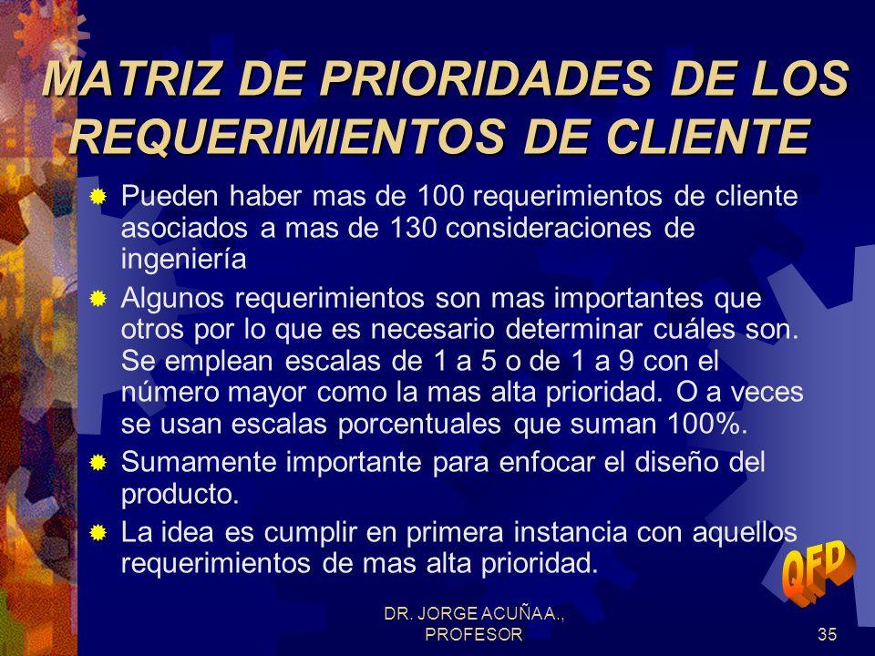 DR. JORGE ACUÑA A., PROFESOR34 Cada producto se evalúa en cada atributo usando la escala y luego se hace un análisis estadístico de cada atributo en c