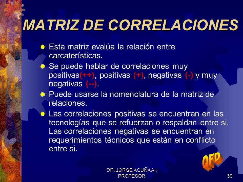 DR. JORGE ACUÑA A., PROFESOR38 Estas relaciones representan una evaluación de la fortaleza de la relación entre la voz del cliente y los requerimiento