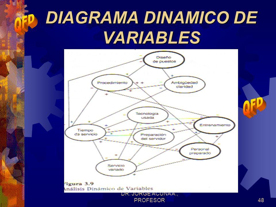 DR. JORGE ACUÑA A., PROFESOR47 DIAGRAMA SISTEMATICO (ARBOL)