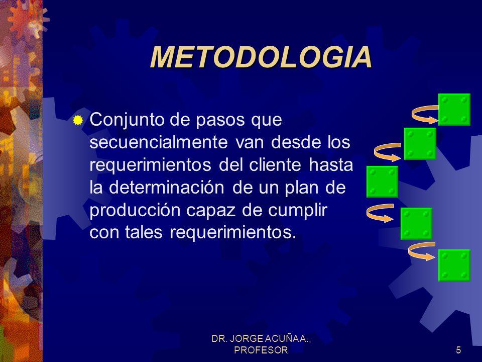 DR. JORGE ACUÑA A., PROFESOR65 REQUERIMIENTOS TECNICOS (Benchmarking)