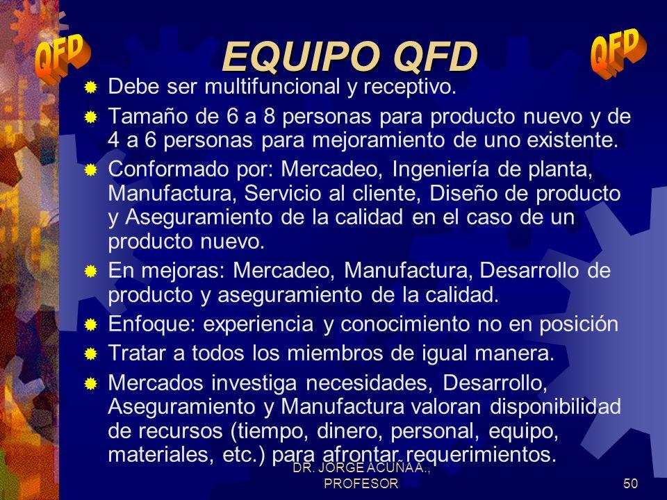 DR. JORGE ACUÑA A., PROFESOR49 DIAGRAMA CPDP