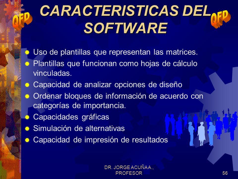 DR. JORGE ACUÑA A., PROFESOR55 Limitar el proyecto a los recursos de la compañía. Seleccionar el equipo idóneo. Involucrar a la Alta Gerencia y Gerenc