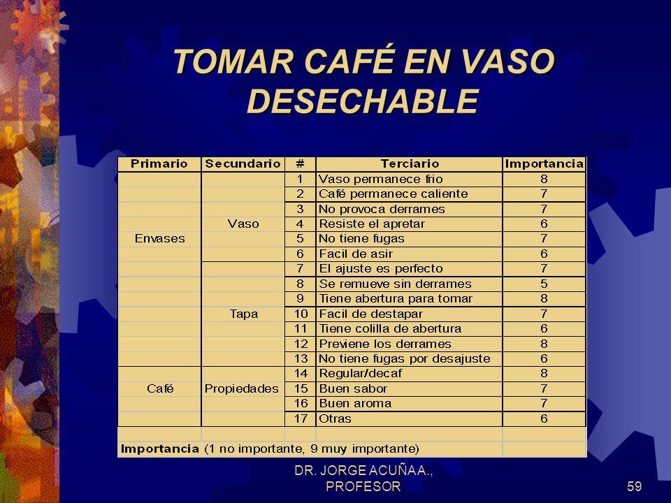 DR. JORGE ACUÑA A., PROFESOR58 TOMAR CAFÉ EN VASO DESECHABLE